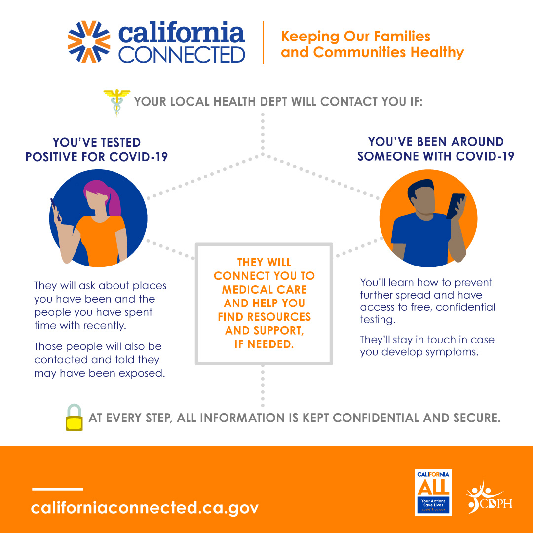 Keeping our families and communities healthy