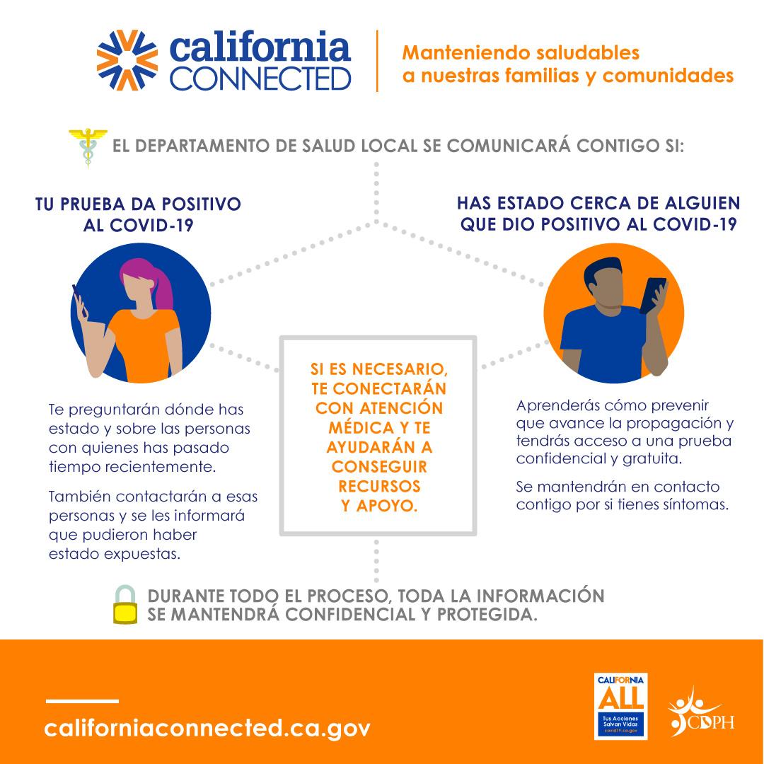 Manteniendo saludables a nuestras familias y comunidades