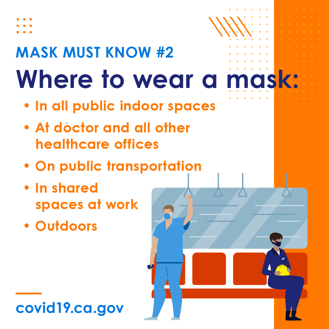 Mask Must Know Number 2. Where to wear a mask. In all public indoor spaces. At doctor and all other healthcare offices. On public transportation. In shared spaces at work. Outdoors.