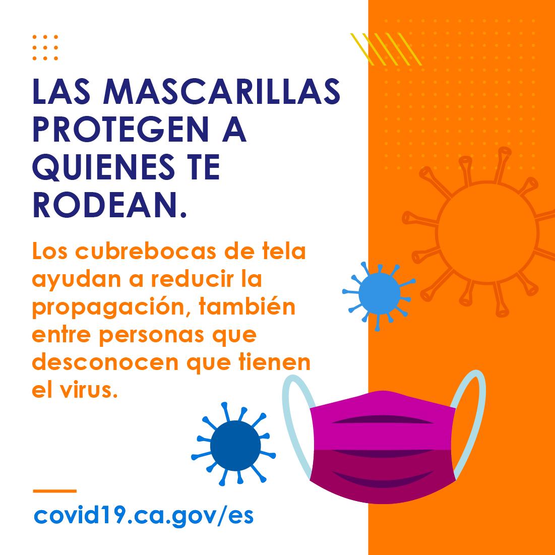 Las Mascarillas Protegen a Quienes Te Rodean. Los cubrebocas de tela ayudan a reducir la propagacion, tambien entre personas que desconocen due tienen el virus.