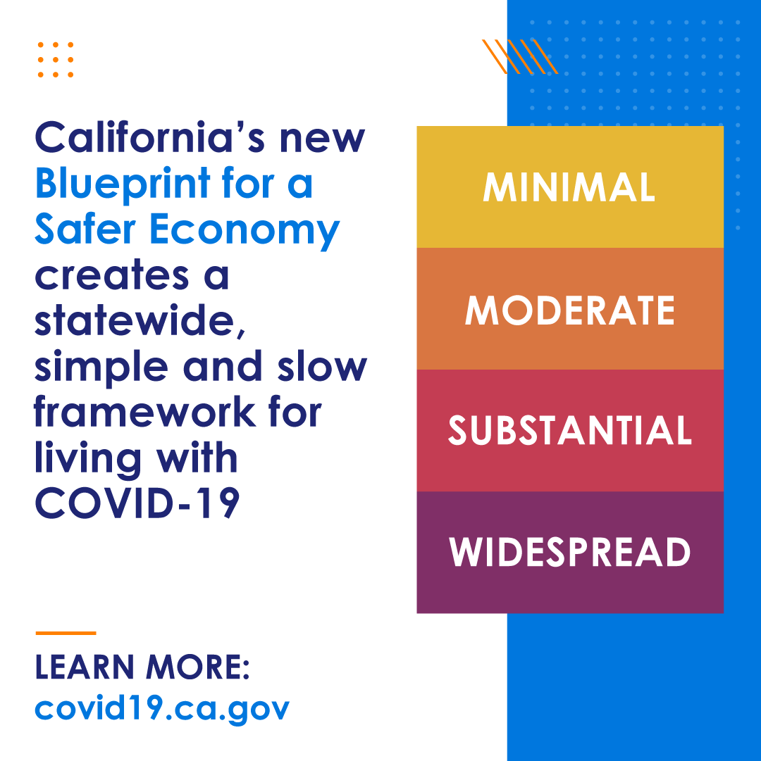 California's new Blueprint for a safer economy creates a statewide, simple and slow framework for living with COVID-19