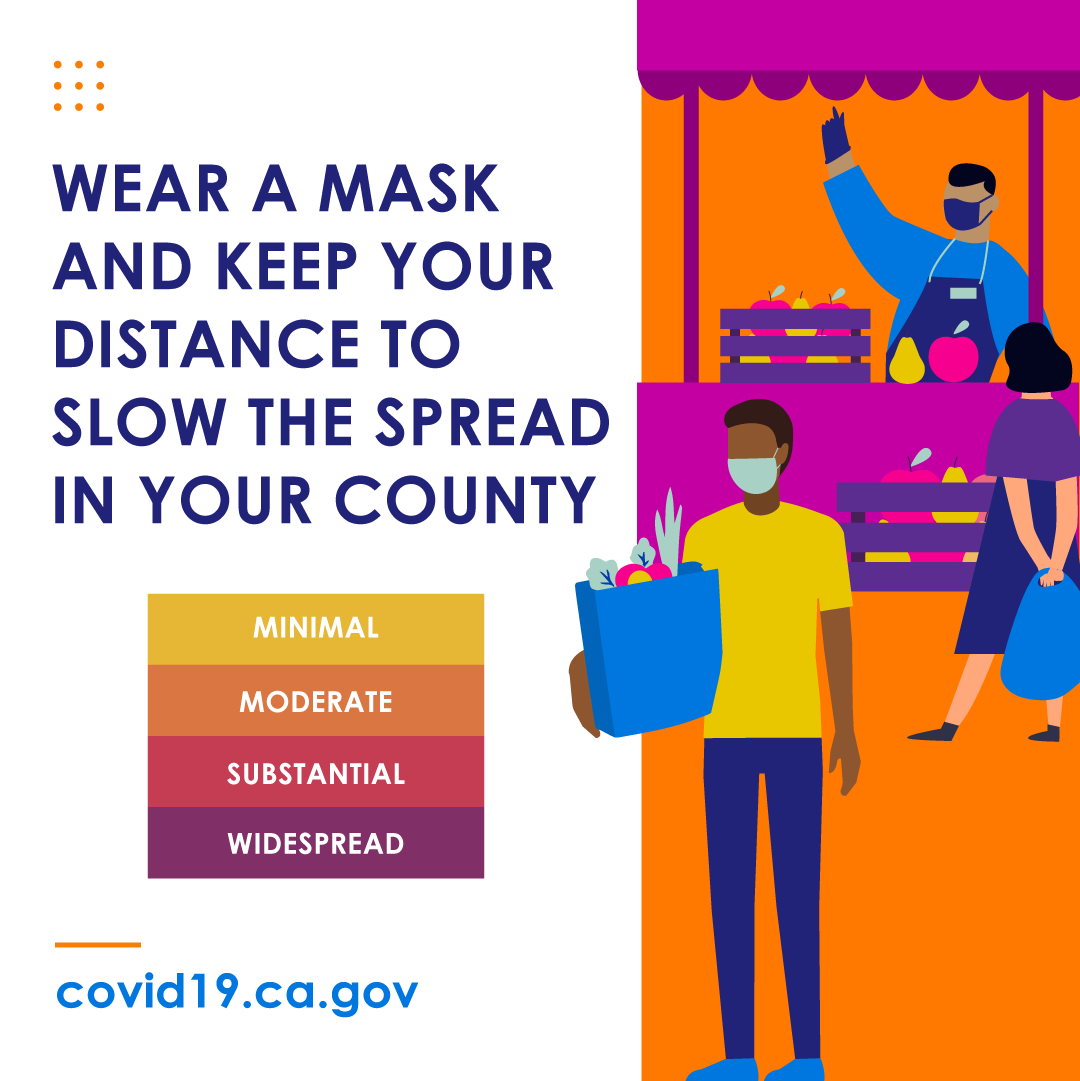 Wear a Mask and Keep Your Distance to Slow the Spread