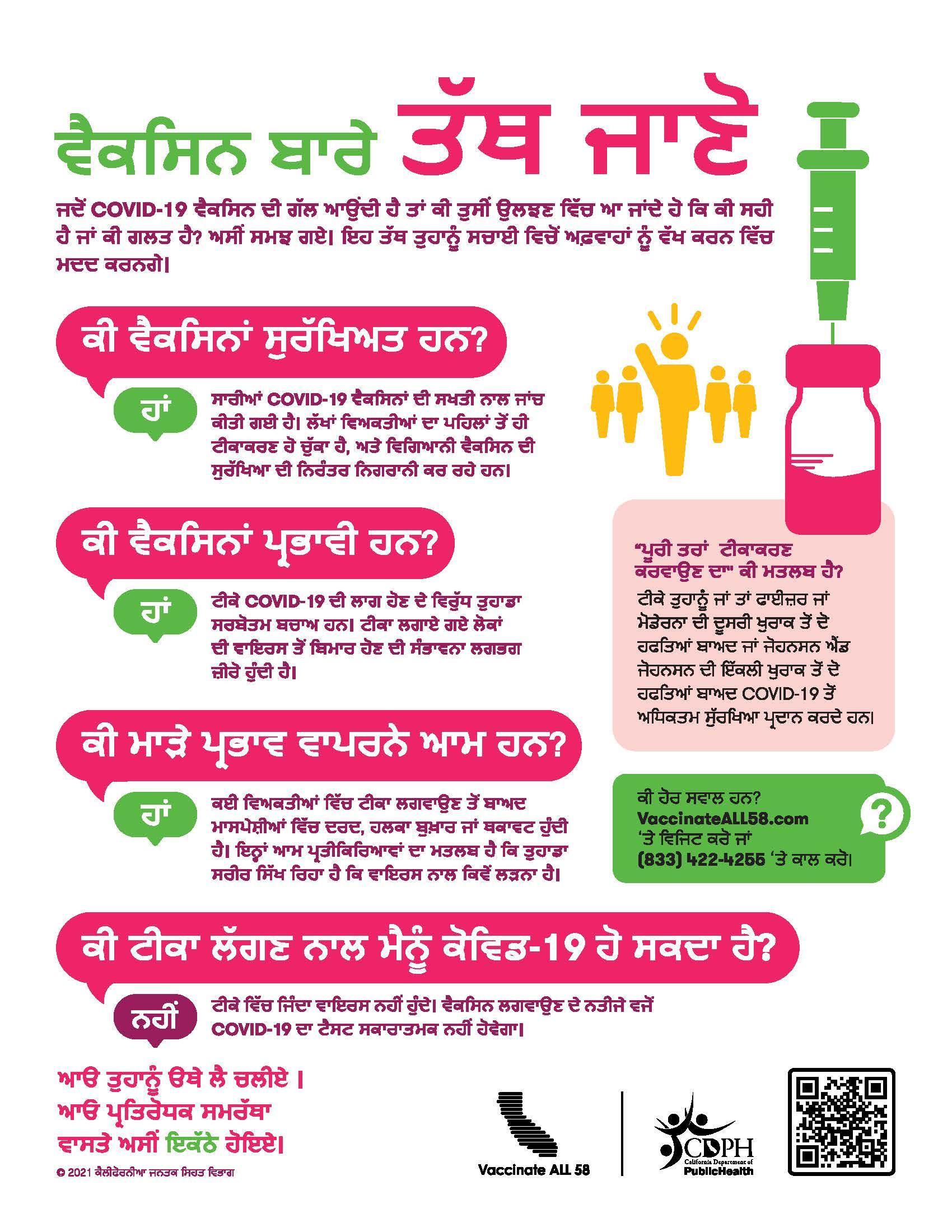 Facts Punjabi PDF