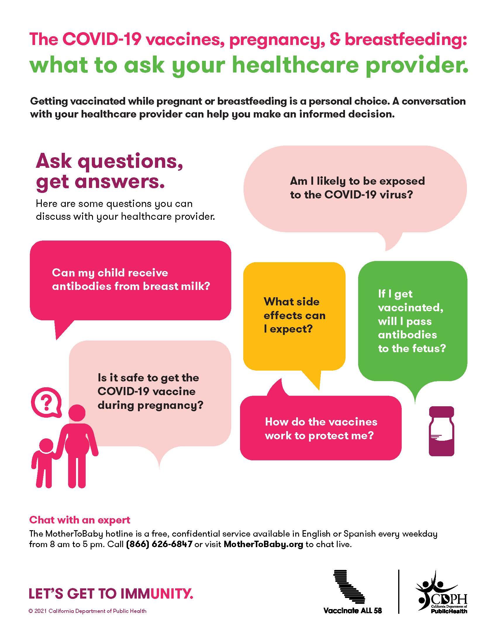 HealthProvider Infographic